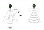 Забрасываемый эхолот Deeper CHIRP+ Winter Bundle (крышка, термос, бафф)